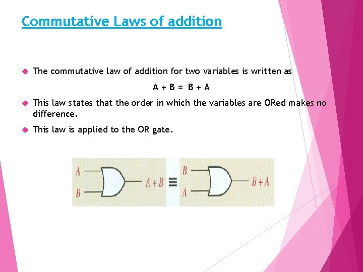 Commutative Laws of addition The commutative law of addition for two variables is written