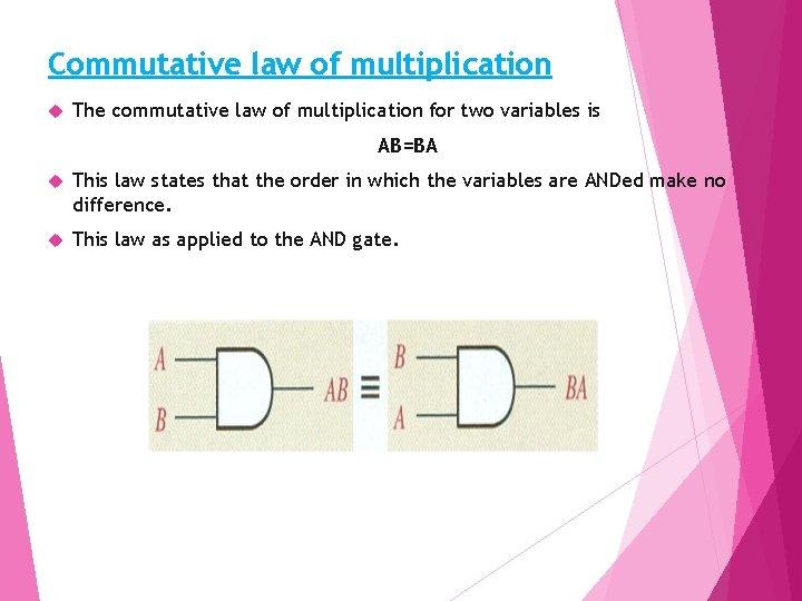 Commutative law of multiplication The commutative law of multiplication for two variables is AB=BA