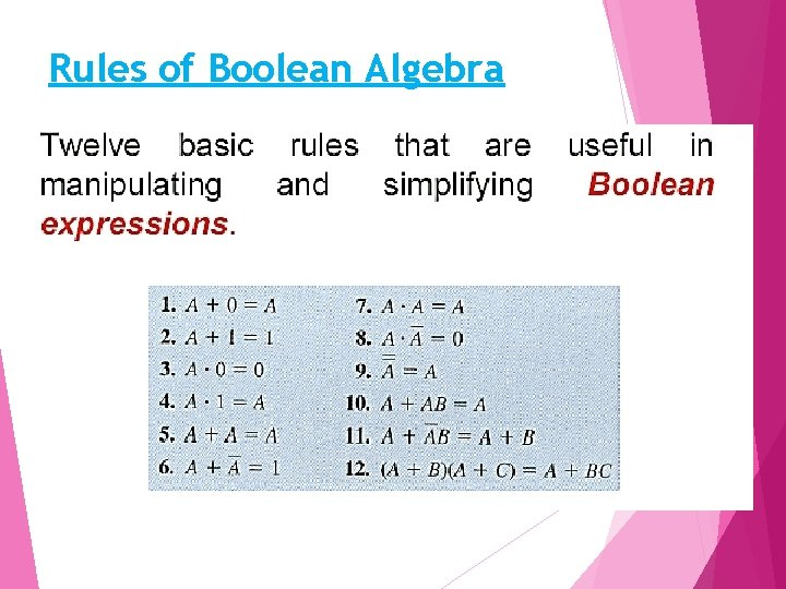 Rules of Boolean Algebra