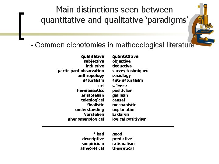 Main distinctions seen between quantitative and qualitative 'paradigms' - Common dichotomies in methodological literature