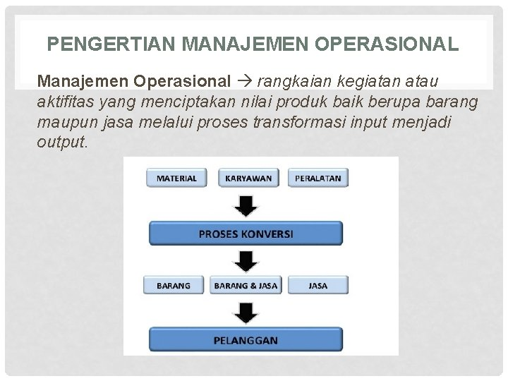 PENGERTIAN MANAJEMEN OPERASIONAL Manajemen Operasional rangkaian kegiatan atau aktifitas yang menciptakan nilai produk baik