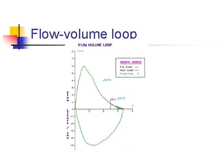Flow-volume loop