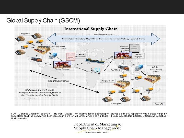 Global Supply Chain (GSCM) CLA – Certified Logistics Associate. Harbor Drayage - An intermodal