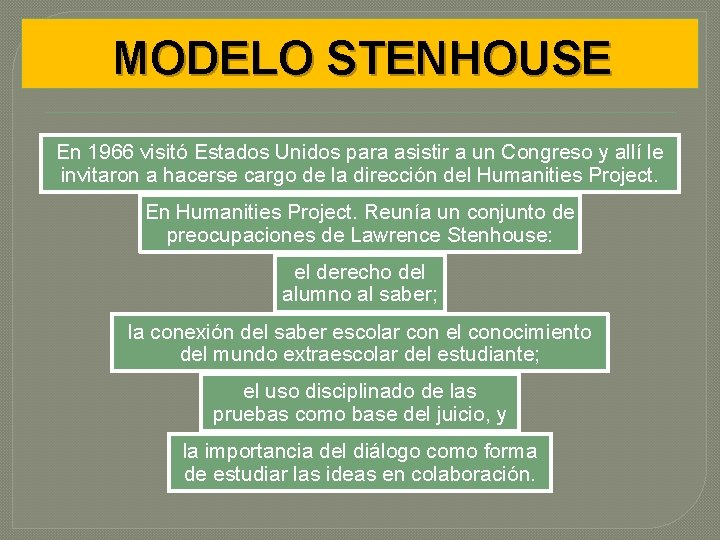 MODELO STENHOUSE En 1966 visitó Estados Unidos para asistir a un Congreso y allí
