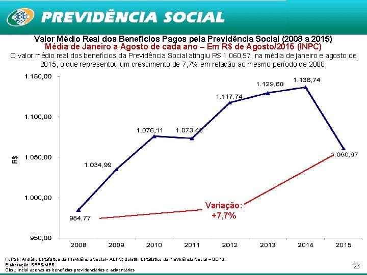 Valor Médio Real dos Benefícios Pagos pela Previdência Social (2008 a 2015) Média de