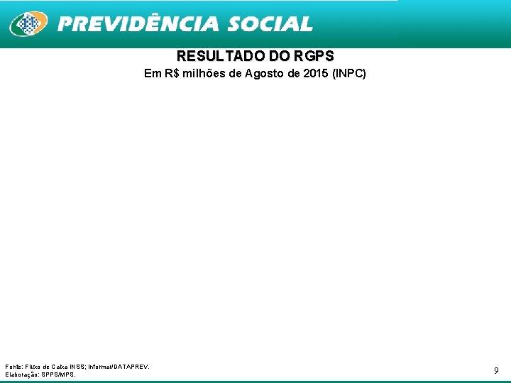 RESULTADO DO RGPS Em R$ milhões de Agosto de 2015 (INPC) Fonte: Fluxo de