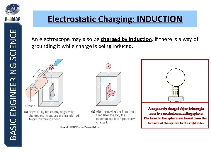 BASIC ENGINEERING SCIENCE Electrostatic Charging: INDUCTION An electroscope may also be charged by induction,