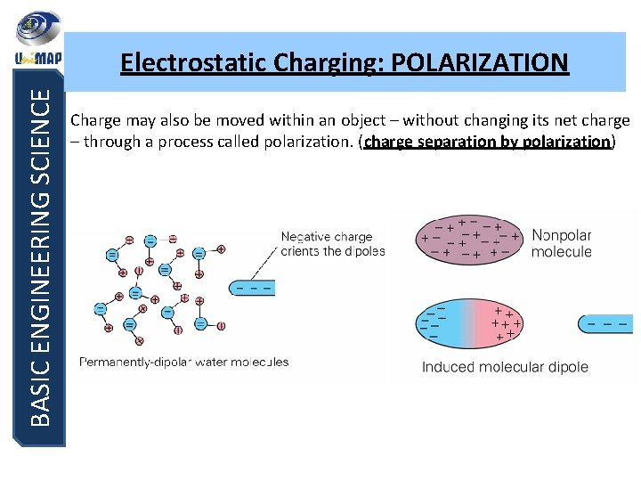 BASIC ENGINEERING SCIENCE Electrostatic Charging: POLARIZATION Charge may also be moved within an object