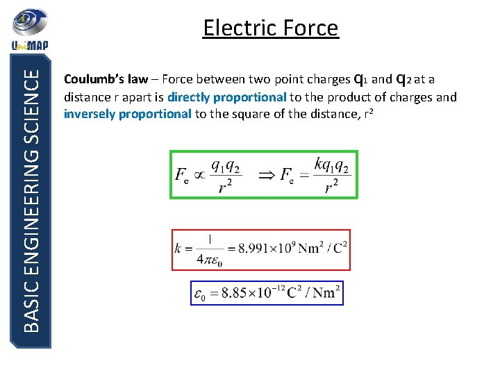 BASIC ENGINEERING SCIENCE Electric Force Coulumb's law – Force between two point charges q