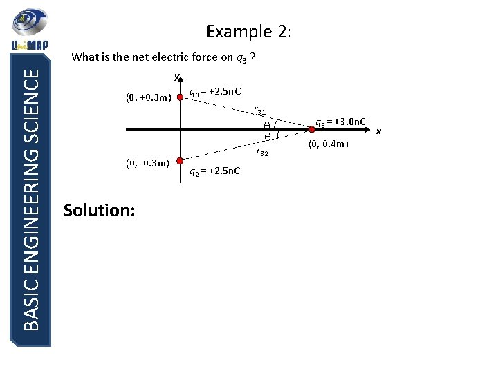Example 2: BASIC ENGINEERING SCIENCE What is the net electric force on q 3