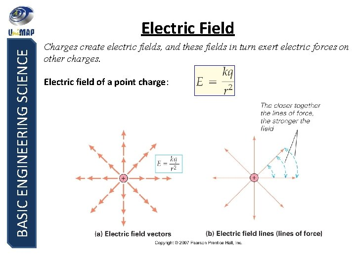 BASIC ENGINEERING SCIENCE Electric Field Charges create electric fields, and these fields in turn