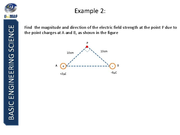 BASIC ENGINEERING SCIENCE Example 2: Find the magnitude and direction of the electric field