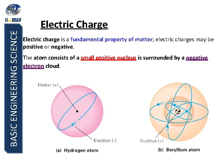 BASIC ENGINEERING SCIENCE Electric Charge Electric charge is a fundamental property of matter; electric