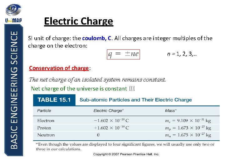 BASIC ENGINEERING SCIENCE Electric Charge SI unit of charge: the coulomb, C. All charges
