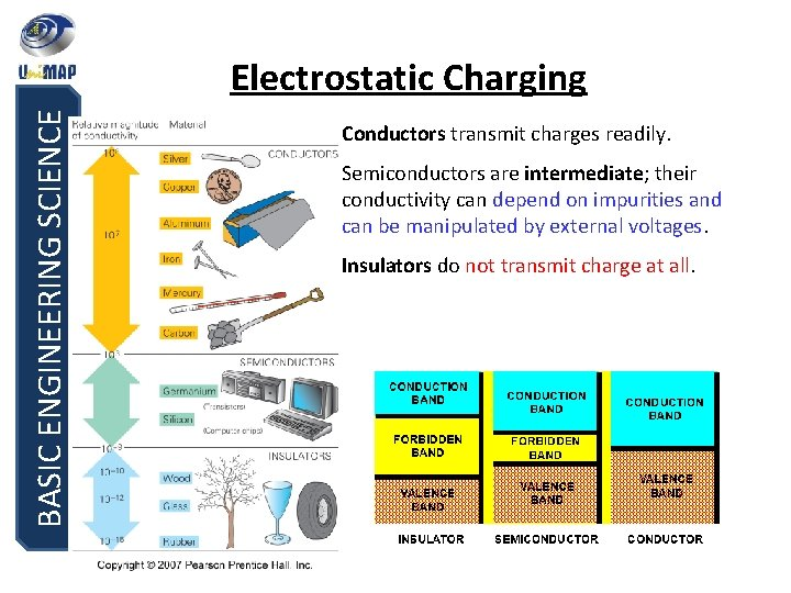 BASIC ENGINEERING SCIENCE Electrostatic Charging Conductors transmit charges readily. Semiconductors are intermediate; their conductivity