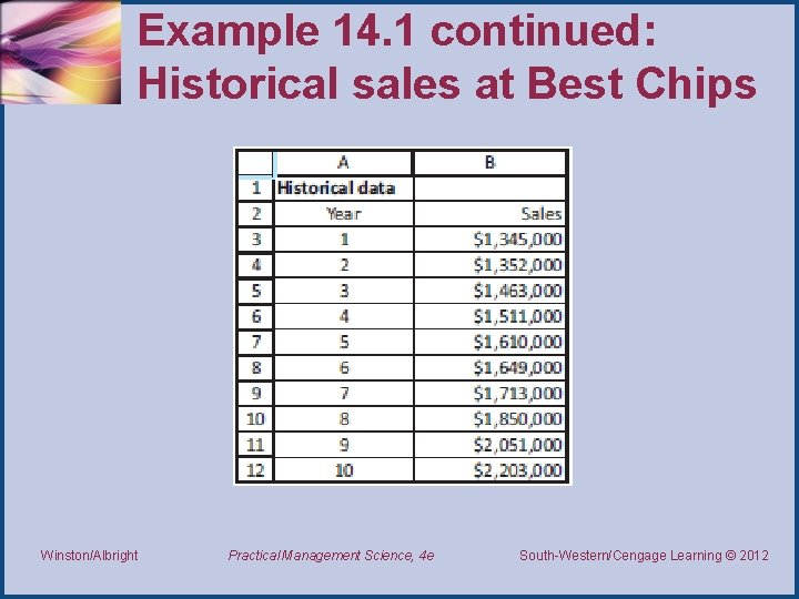 Example 14. 1 continued: Historical sales at Best Chips Winston/Albright Practical Management Science, 4