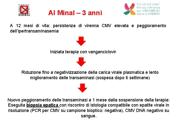 Al Minal – 3 anni A 12 mesi di vita: persistenza di viremia CMV