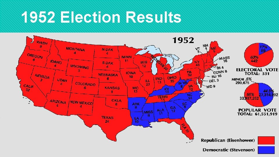 1952 Election Results