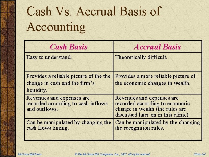 Cash Vs. Accrual Basis of Accounting Cash Basis Accrual Basis Easy to understand. Theoretically