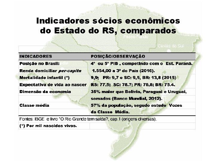 Indicadores sócios econômicos do Estado do RS, comparados