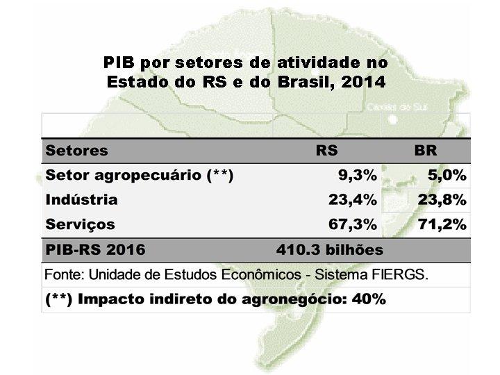 PIB por setores de atividade no Estado do RS e do Brasil, 2014