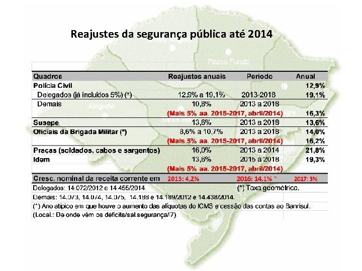 Reajustes da segurança pública até 2014