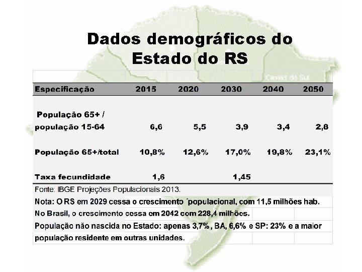 Dados demográficos do Estado do RS