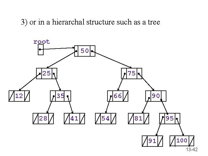 3) or in a hierarchal structure such as a tree root 50 25 12