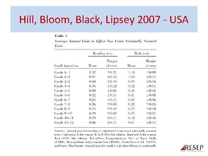 Hill, Bloom, Black, Lipsey 2007 - USA 15