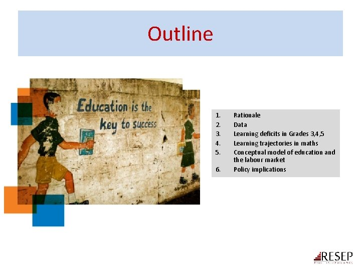 Outline 1. 2. 3. 4. 5. 6. Rationale Data Learning deficits in Grades 3,