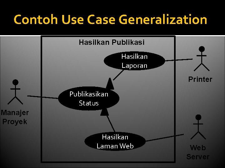Contoh Use Case Generalization Hasilkan Publikasi Hasilkan Laporan Printer Publikasikan Status Manajer Proyek Hasilkan