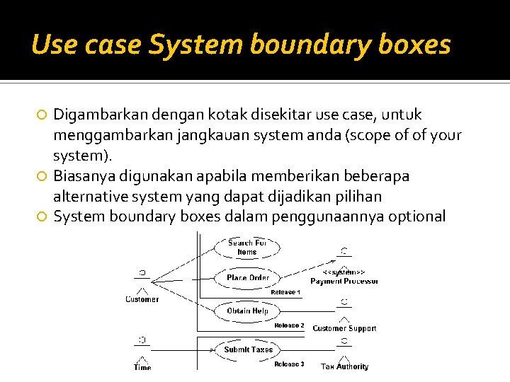 Use case System boundary boxes Digambarkan dengan kotak disekitar use case, untuk menggambarkan jangkauan