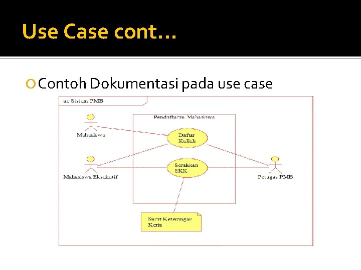 Use Case cont. . . Contoh Dokumentasi pada use case