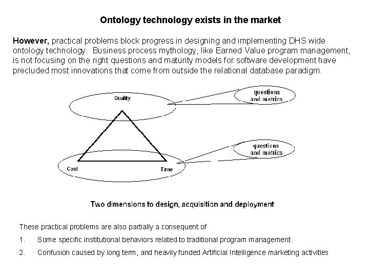 Ontology technology exists in the market However, practical problems block progress in designing and