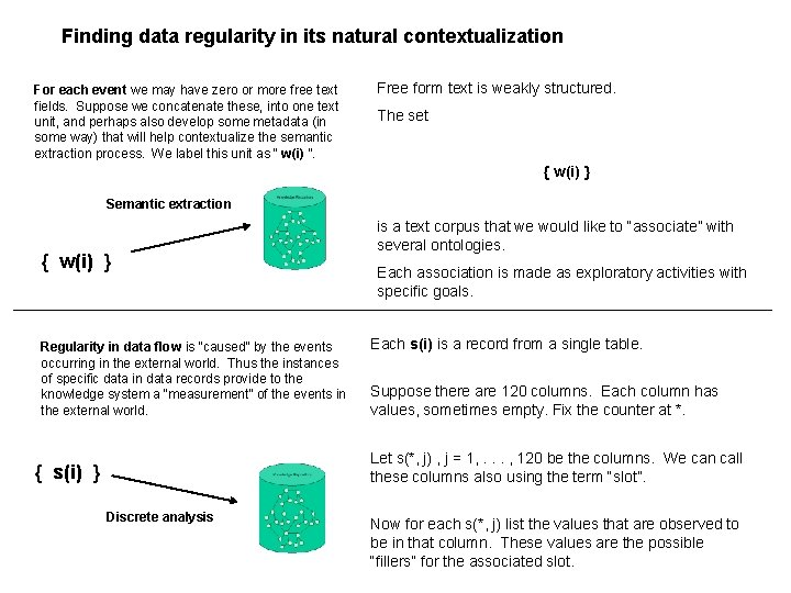 Finding data regularity in its natural contextualization For each event we may have zero