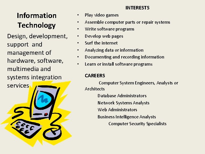 Information Technology Design, development, support and management of hardware, software, multimedia and systems integration