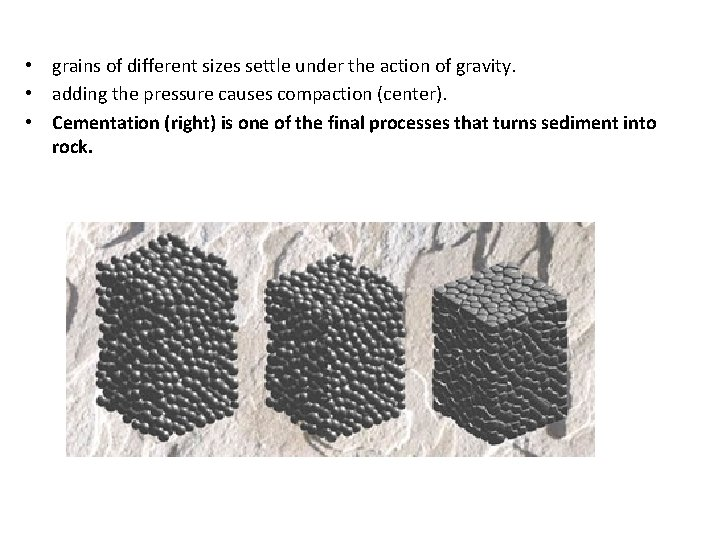 • grains of different sizes settle under the action of gravity. • adding