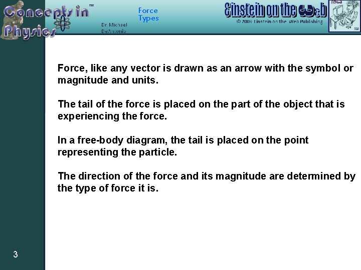 Force Types Force, like any vector is drawn as an arrow with the symbol