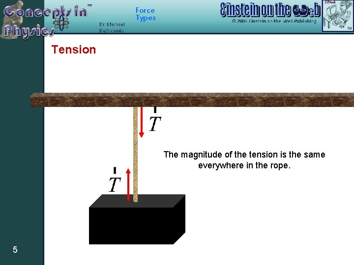 Force Types Tension The magnitude of the tension is the same everywhere in the