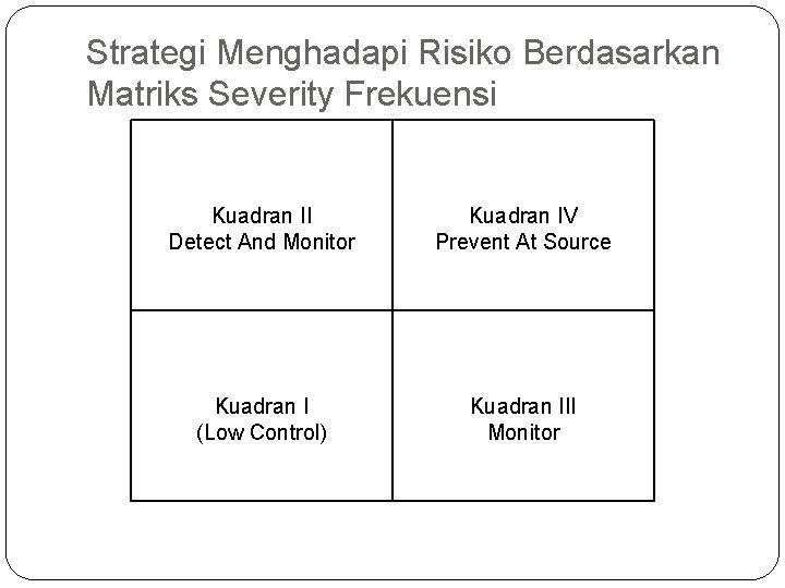 Strategi Menghadapi Risiko Berdasarkan Matriks Severity Frekuensi Kuadran II Detect And Monitor Kuadran IV
