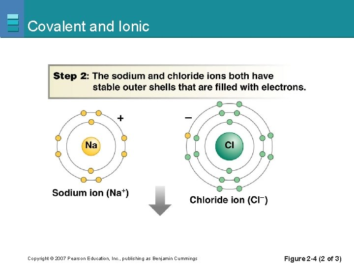 Covalent and Ionic Copyright © 2007 Pearson Education, Inc. , publishing as Benjamin Cummings