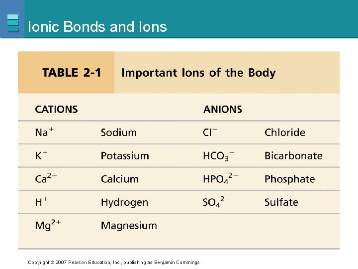 Ionic Bonds and Ions Copyright © 2007 Pearson Education, Inc. , publishing as Benjamin