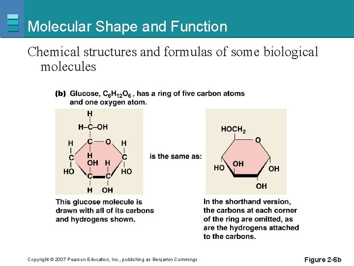 Molecular Shape and Function Chemical structures and formulas of some biological molecules Copyright ©