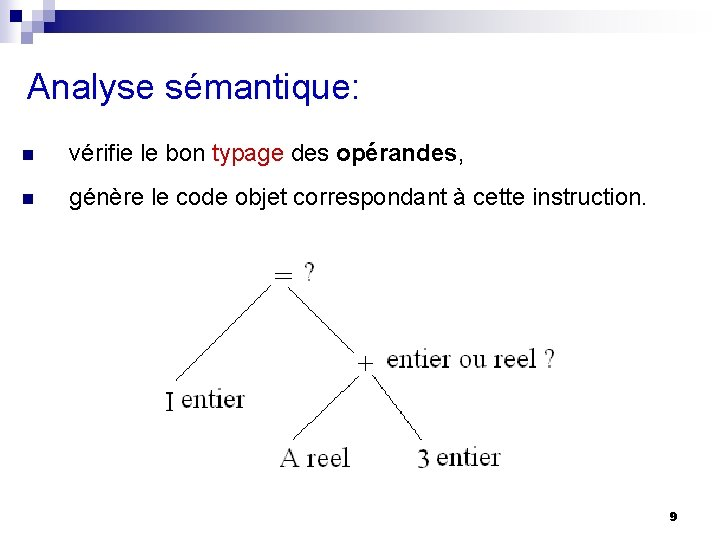 Analyse sémantique: n vérifie le bon typage des opérandes, n génère le code objet