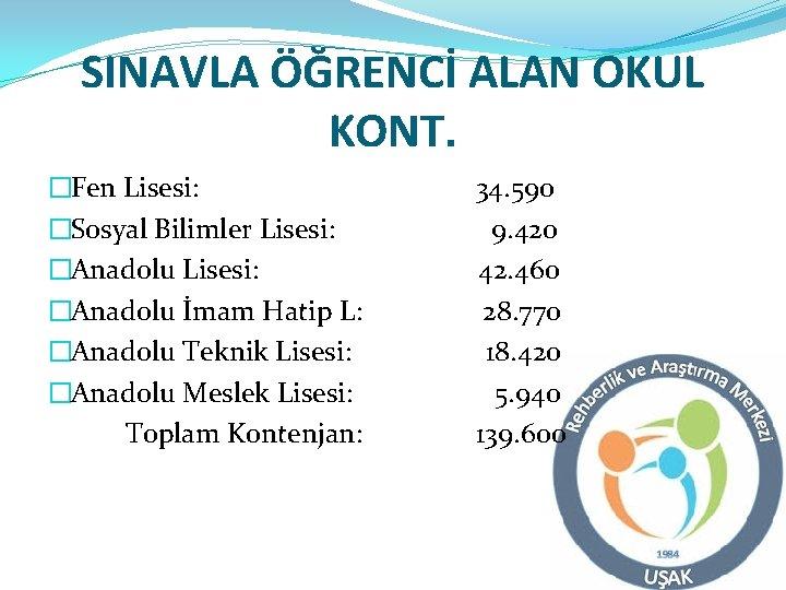 SINAVLA ÖĞRENCİ ALAN OKUL KONT. �Fen Lisesi: �Sosyal Bilimler Lisesi: �Anadolu İmam Hatip L: