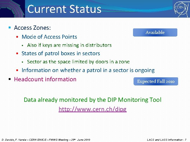 Current Status § Access Zones: § Mode of Access Points § Available Also if