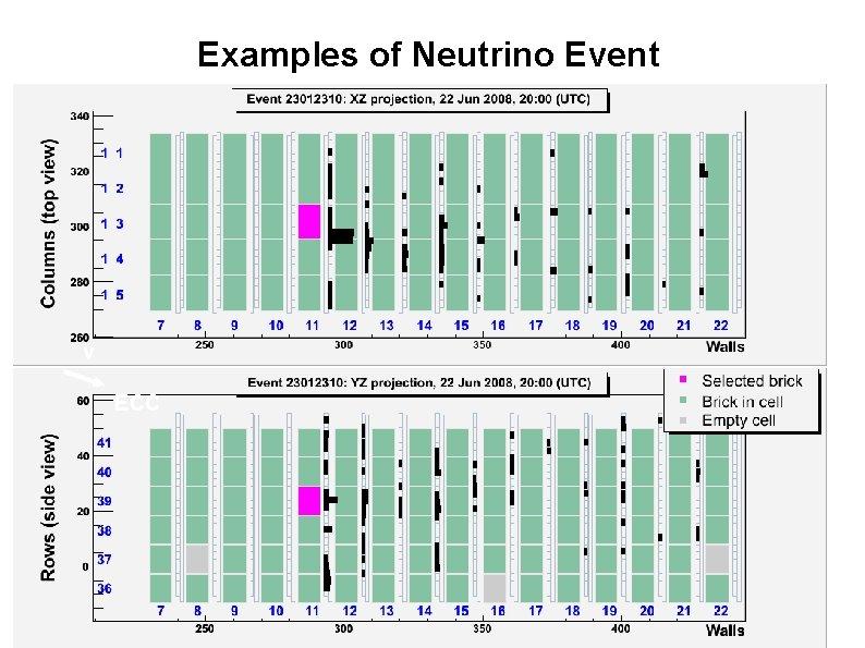 Examples of Neutrino Event ν ECC