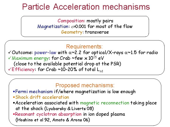 Particle Acceleration mechanisms Composition: mostly pairs Magnetization: >0. 001 for most of the flow