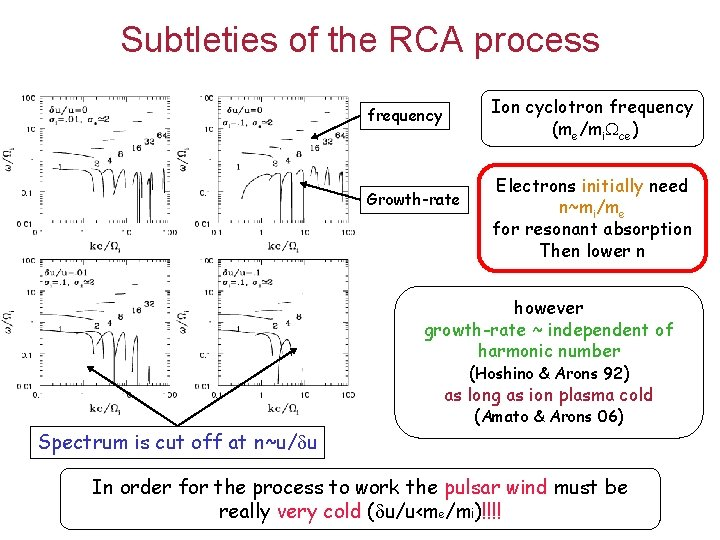 Subtleties of the RCA process frequency Growth-rate Spectrum is cut off at n~u/ u