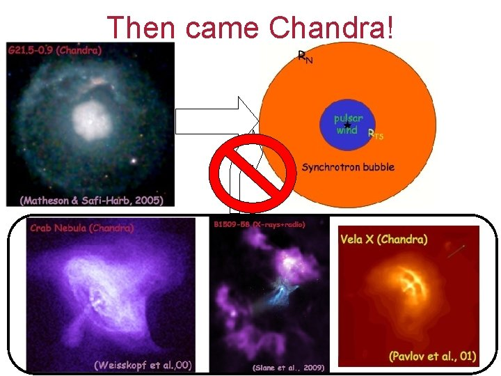 Then came Chandra!